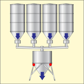 Funcție de Dozare Multi-Componente la Încărcare sau Descărcare