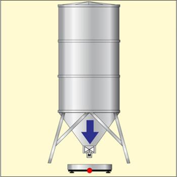 Funcție de Dozare Mono-Component la Încărcare