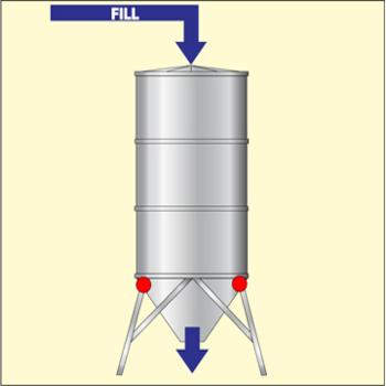 Funcție de Dozare Mono-Component la Descărcare